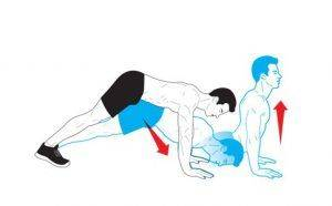 intensieve oefening tegen buikvet