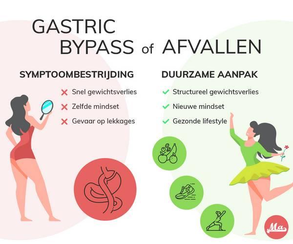 voordelen en nadelen van een gastric bypass