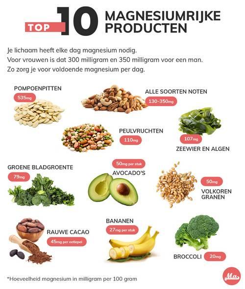 Magnesiumrijke voeding voorkomt een magnesium tekort