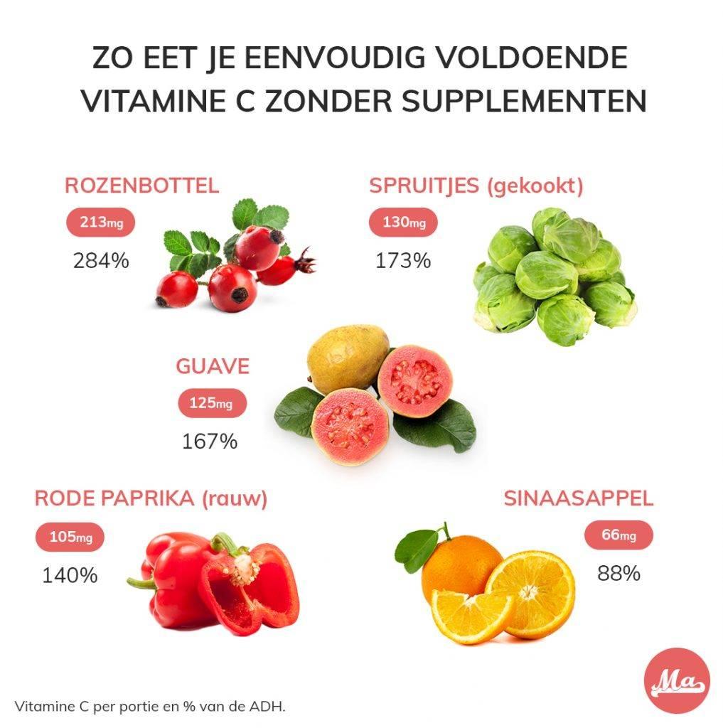 Spruitjes, paprika en sinaasappel zijn de beste bron voor vitamine C. Een perfect alternatief voor supplementen.