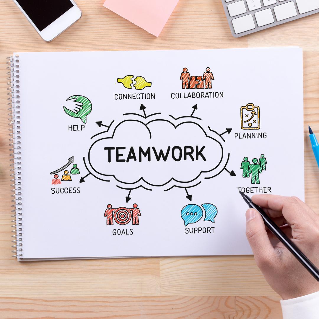 teamwork vacatures