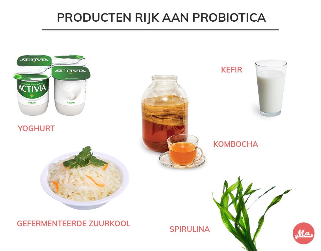 lijst met de beste probiotica producten